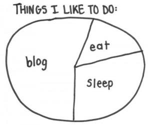 Persoonlijk: Waarom bloggen?